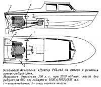 Установка двигателя «Дёйтц» F6L413 на катере с угловым реверс-редуктором