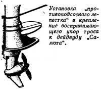 Установка противоподсосного лепестка