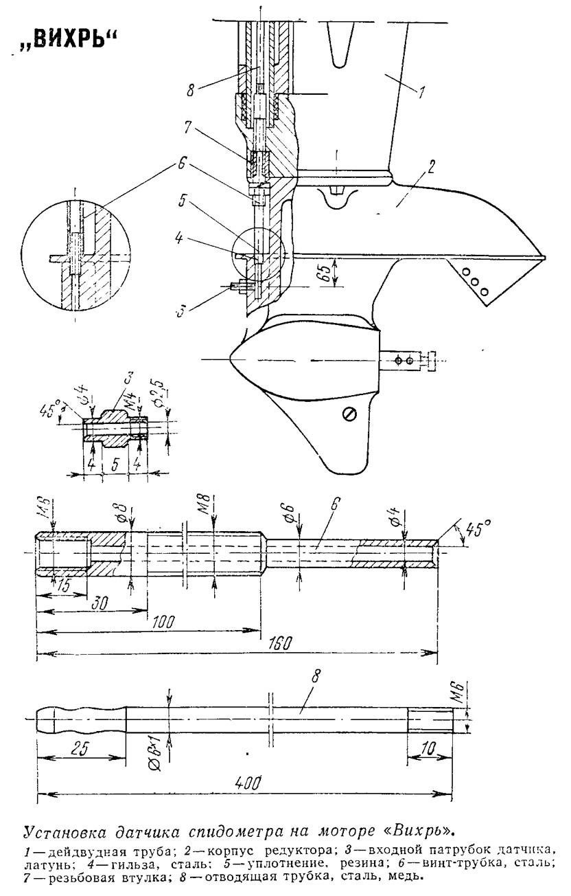 классификация винтов лодочных моторов