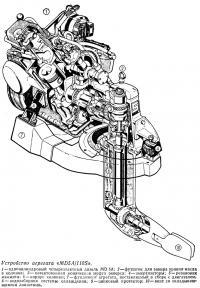 Устройство агрегата «MD5A/110S»