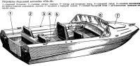 Устройство дюралевой мотолодки «Обь-М»