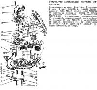 Устройство электронной системы зажигания