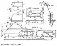Устройство и детали рубки