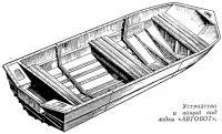 Устройство и общий вид лодки «Автобот»