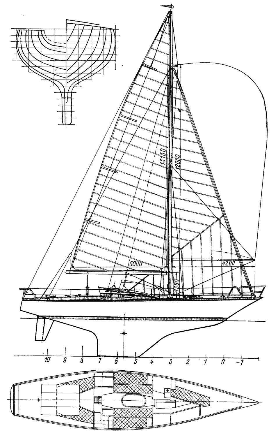 Устройство и парусность яхты «Рица»