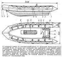Устройство и размеры «Сирайдер»