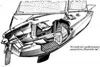 Устройство крейсерского швертбота «Морской еж»