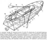 Устройство лодки-мотоколяски