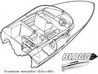 Устройство мотолодки «Блегг-480»