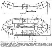Устройство надувной туристской трехместной лодки
