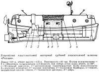 Устройство пластмассовой моторной судовой спасательной шлюпки «Рехлин»