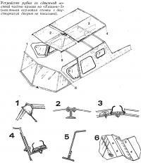 Устройство рубки со сдвижной носовой частью крыши на «Казанке-5»