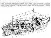 Устройство самовосстанавливающегося спасательного бота конструкции Окли