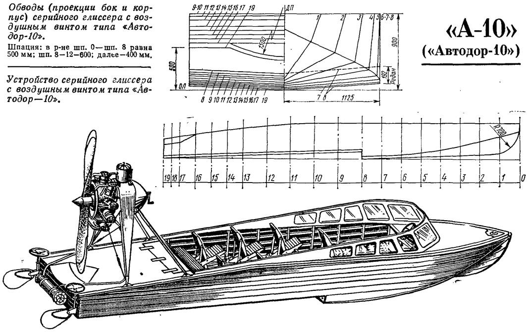 Как сделать аэролодку своими руками чертежи 29