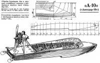 Устройство серийного глиссера с воздушным винтом типа «Автодор—10»