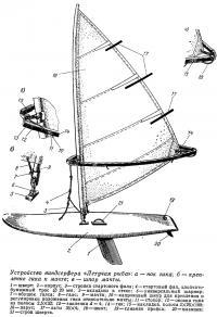 Устройство виндсерфера «Летучая рыба»