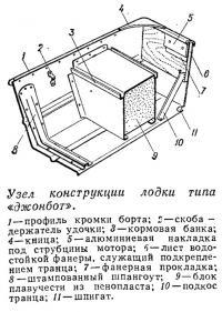Узел конструкции лодки типа «джонбот»