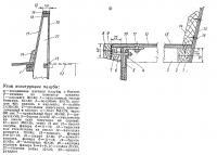 Узлы конструкции палубы