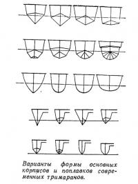 Варианты формы основных корписов и поплавков современных тримаранов
