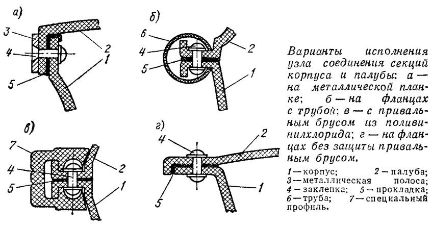 Варианты исполнения узла соединения секций корпуса и палубы
