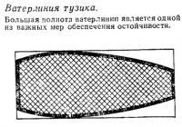 Ватерлиния тузика