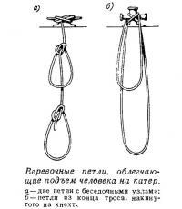 Веревочные петли, облегчающие подъем человека на катер