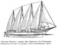 «Вестерн Флаер» — шхуна Хью Лоуренса для Полинезии