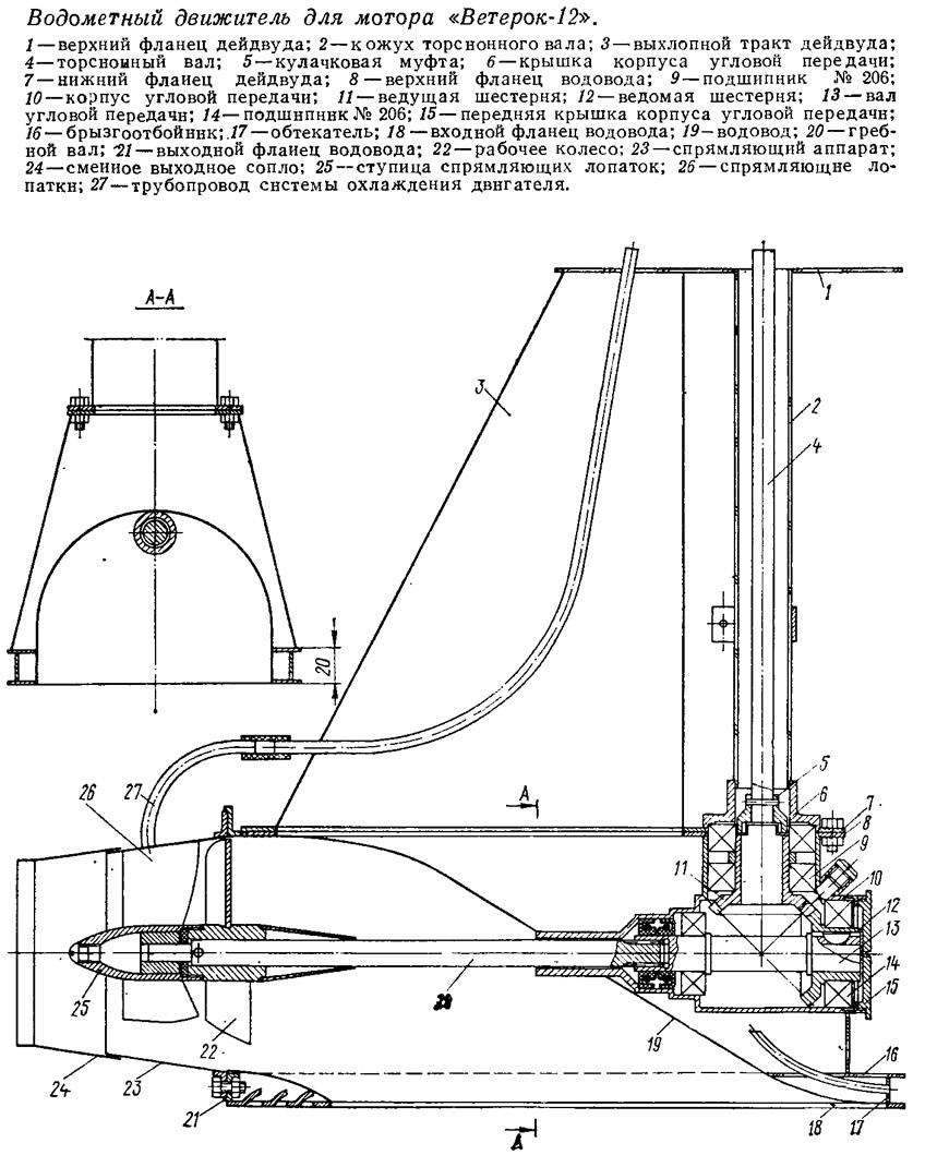 Лодочный мотор из бензопилы своими руками чертежи 55