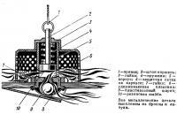 Водоотливной шпигат на катере