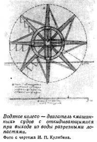 Водяное колесо — двигатель «машинных» судов