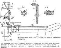 Вооружение лодки «ЛГН-2У» кормовым подвесным парусом