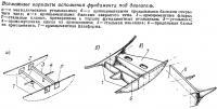 Возможные варианты исполнения фундамента под двигатель