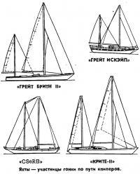 Яхты — участницы гонки по пути клиперов