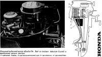 Японский подвесной мотор «Хонда-75»