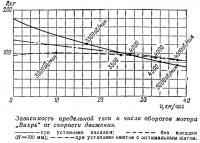 Зависимость предельной тяги и числа оборотов мотора «Вихрь» от скорости движения