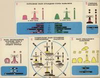 Знаки навигационного ограждения
