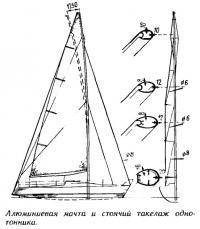 Алюминиевая мачта и стоячий такелаж однотонника