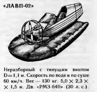 Амфибия «ЛАВП-02»
