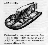 Амфибия «ЛАВП-03»