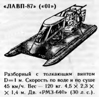 Амфибия «ЛАВП-87» («01»)