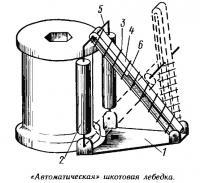 «Автоматическая» шкотовая лебедка