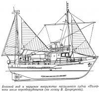 Боковой вид и парусное вооружение патрульного судна «Полярник»