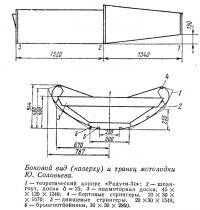 Боковой вид (наверху) и транец мотолодки Ю. Соловьева