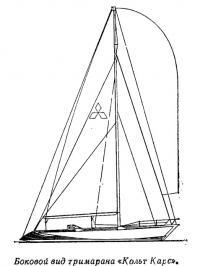 Боковой вид тримарана «Кольт Карс»