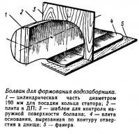 Болван для формования водозаборника