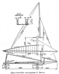 Буер-площадка конструкции С. Витта