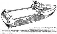 Быстроходный катер-паром «Виктори Стейн 460»
