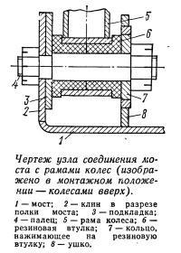 Чертеж узла соединения моста с рамами колес