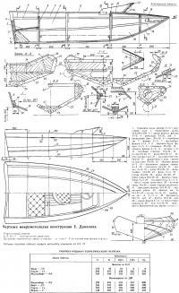 Чертежи микромотолодки конструкции Е. Данилова