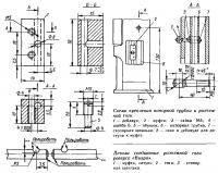 Детали соединения разъемной тяги реверса «Вихря»